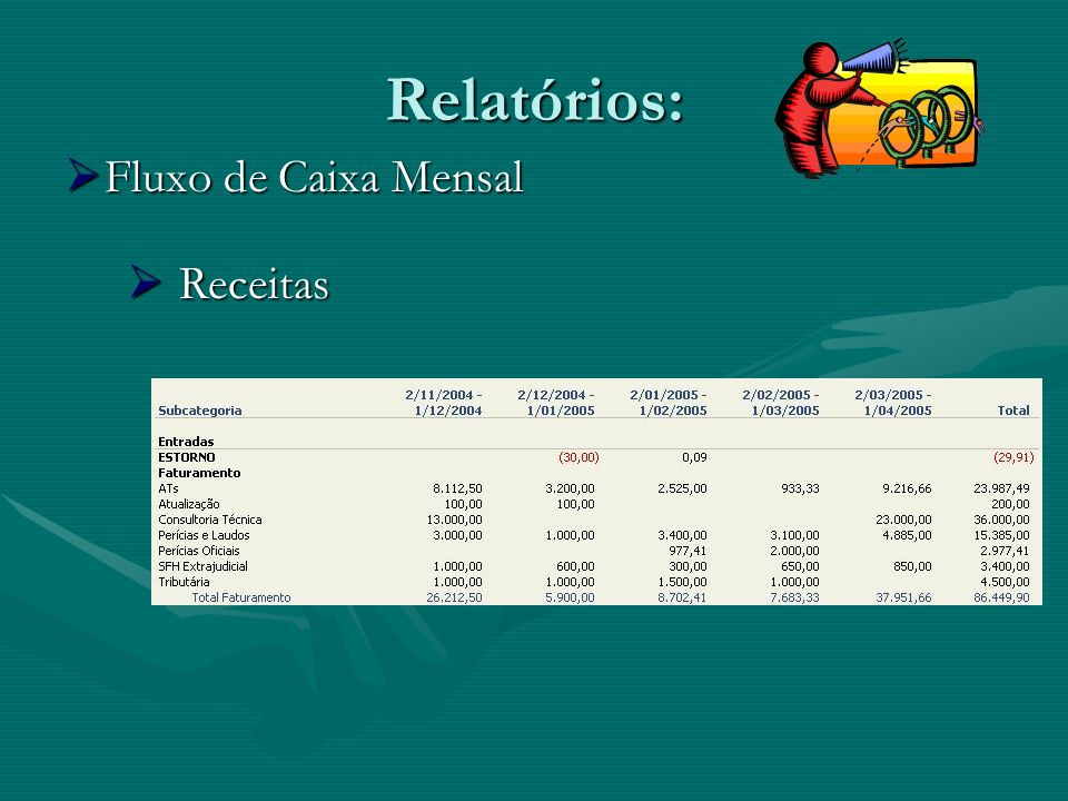 Relatórios: Fluxo de Caixa Mensal Receitas