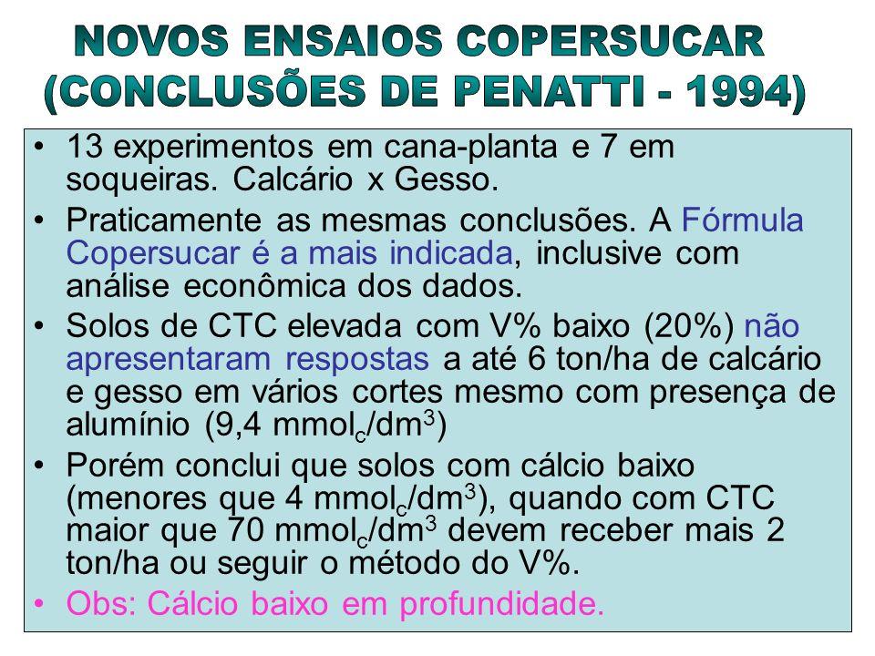 NOVOS ENSAIOS COPERSUCAR (CONCLUSÕES DE PENATTI - 1994)