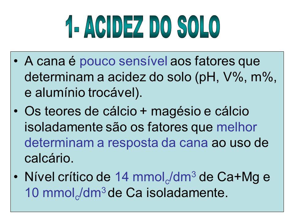 1- ACIDEZ DO SOLO A cana é pouco sensível aos fatores que determinam a acidez do solo (pH, V%, m%, e alumínio trocável).