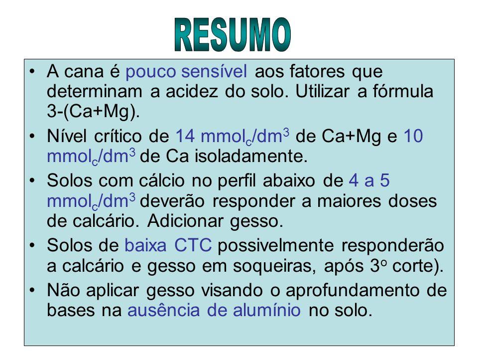 RESUMO A cana é pouco sensível aos fatores que determinam a acidez do solo. Utilizar a fórmula 3-(Ca+Mg).