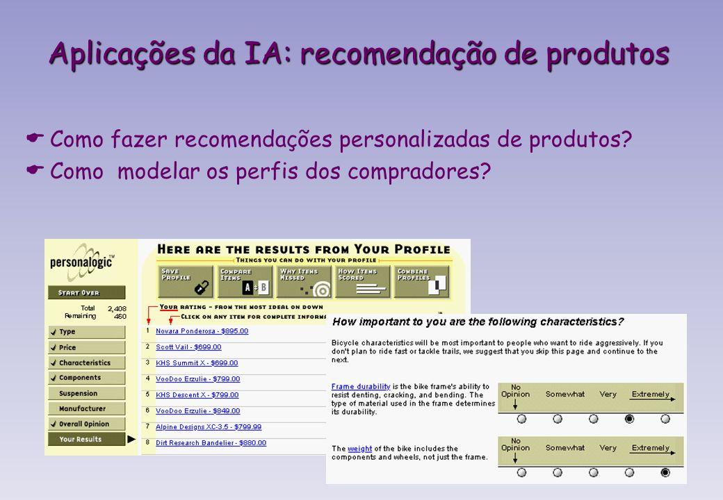 Aplicações da IA: recomendação de produtos