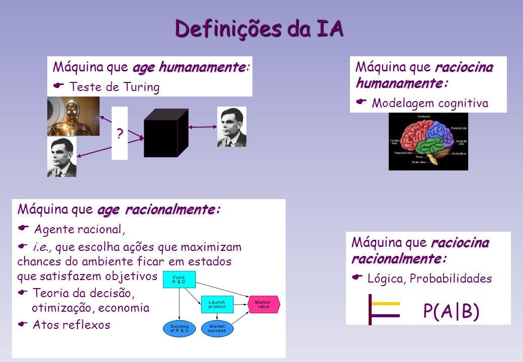 Definições da IA P(A|B) Máquina que age humanamente: Teste de Turing