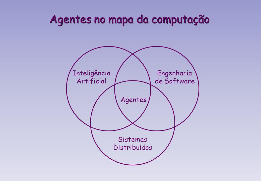 Agentes no mapa da computação