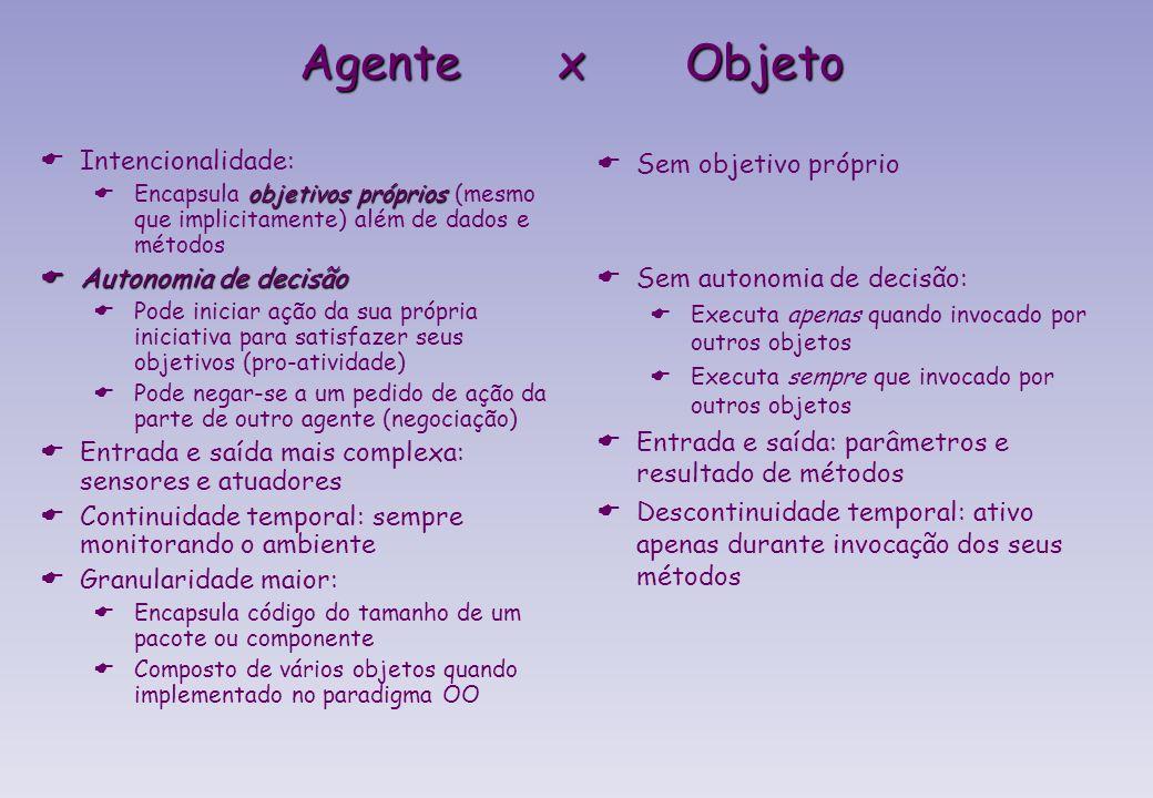 Agente x Objeto Intencionalidade: Autonomia de decisão