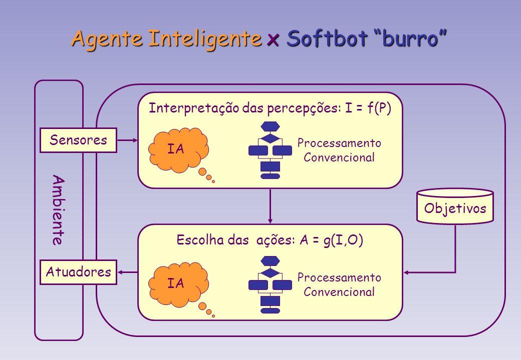 Agente Inteligente x Softbot burro