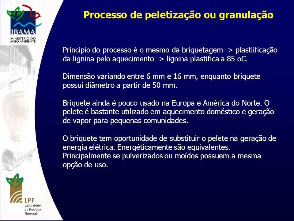 Processo de peletização ou granulação