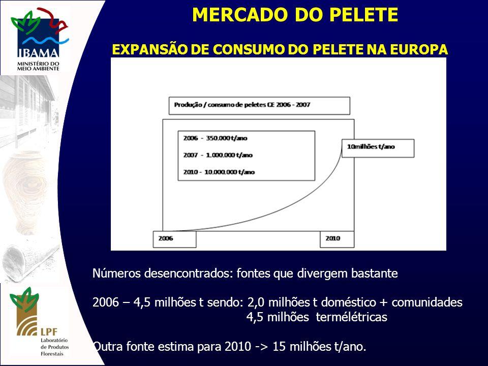 MERCADO DO PELETE EXPANSÃO DE CONSUMO DO PELETE NA EUROPA