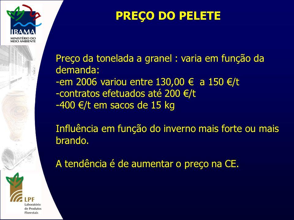 PREÇO DO PELETE Preço da tonelada a granel : varia em função da demanda: em 2006 variou entre 130,00 € a 150 €/t.