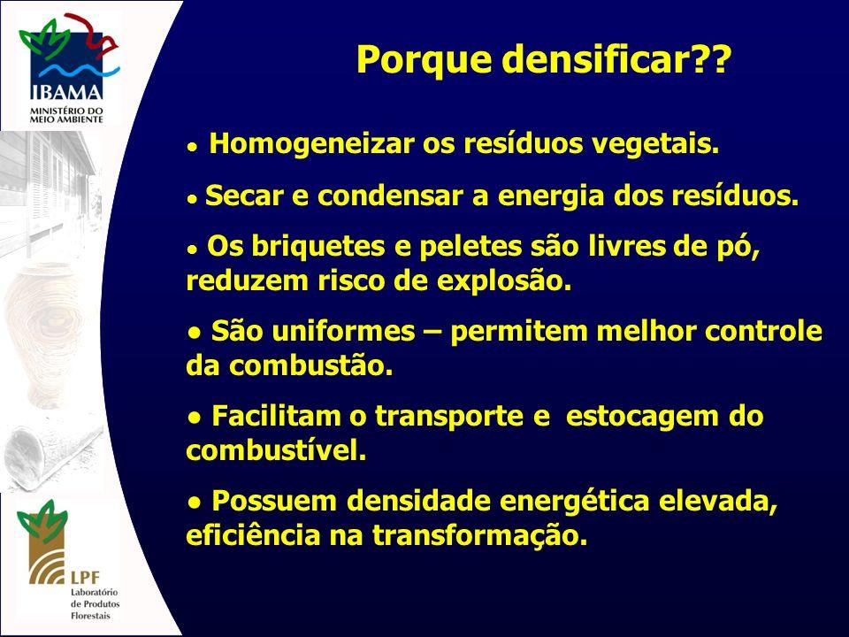 Porque densificar ● Homogeneizar os resíduos vegetais.