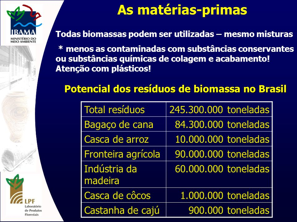 As matérias-primas Potencial dos resíduos de biomassa no Brasil