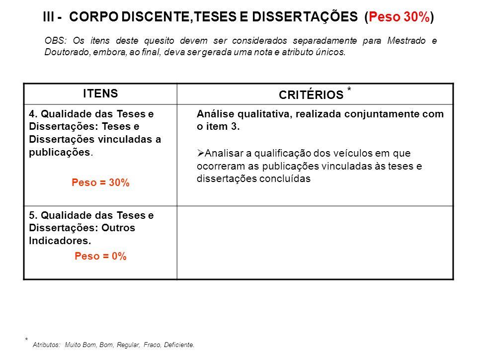 III - CORPO DISCENTE,TESES E DISSERTAÇÕES (Peso 30%)