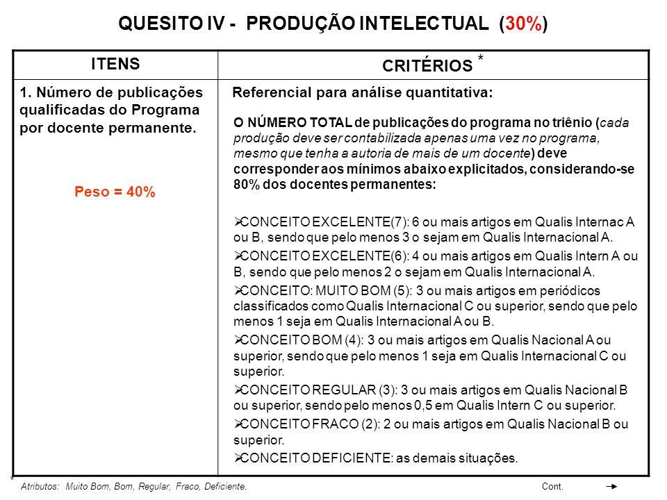 QUESITO IV - PRODUÇÃO INTELECTUAL (30%)