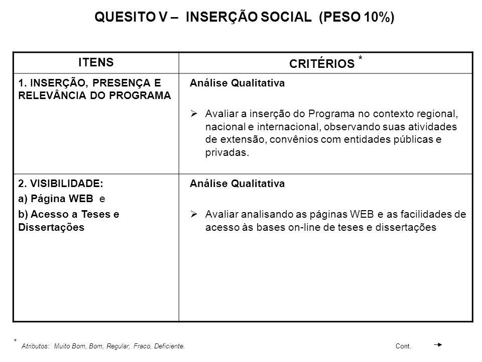 QUESITO V – INSERÇÃO SOCIAL (PESO 10%)