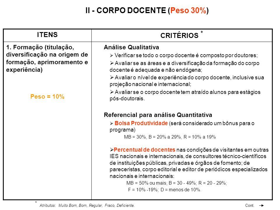 II - CORPO DOCENTE (Peso 30%)