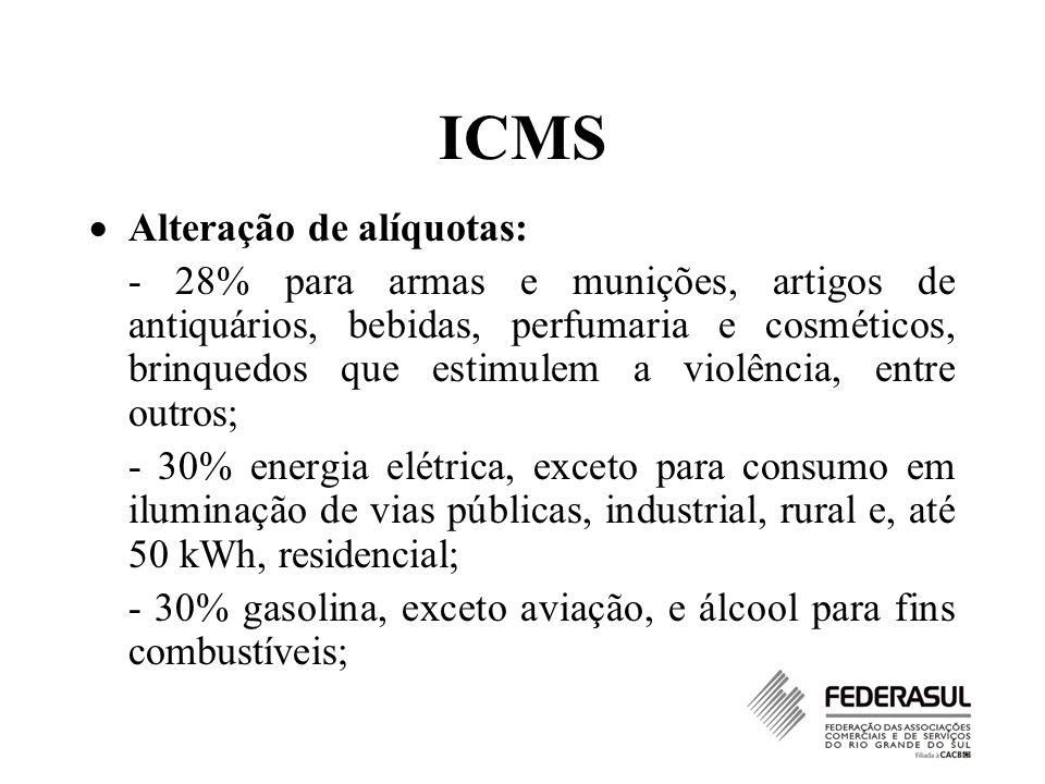 ICMS Alteração de alíquotas: