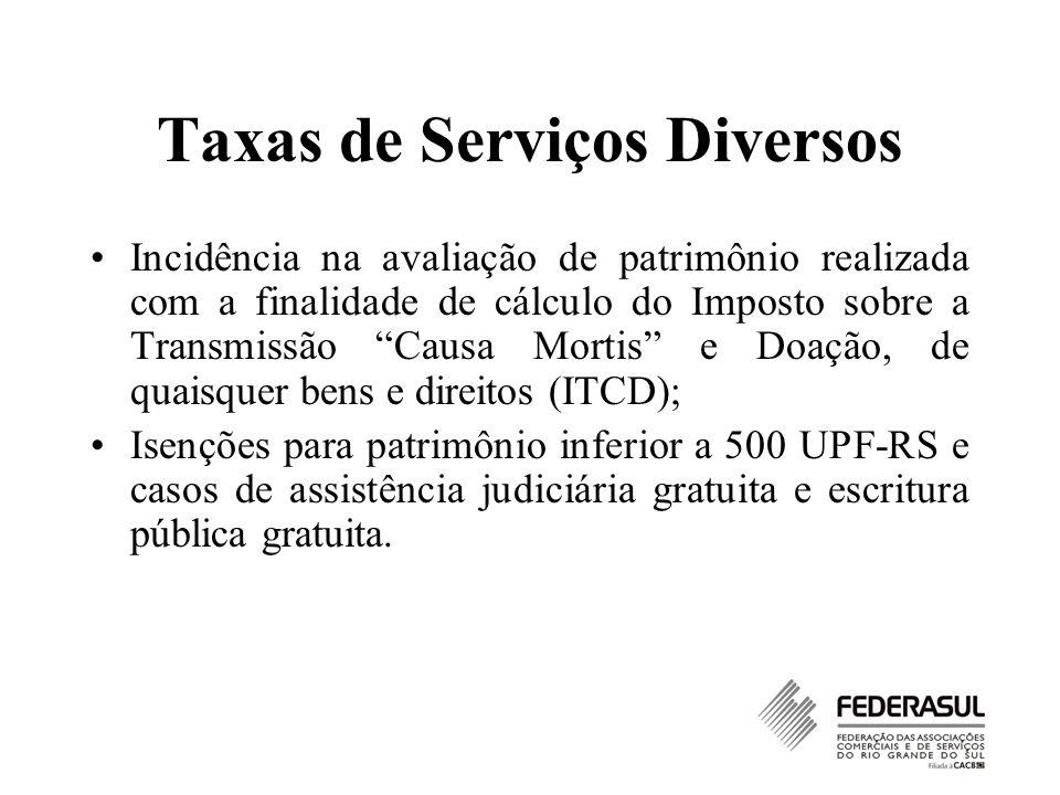 Taxas de Serviços Diversos