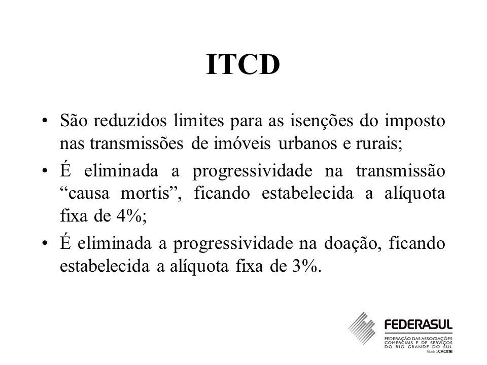 ITCD São reduzidos limites para as isenções do imposto nas transmissões de imóveis urbanos e rurais;