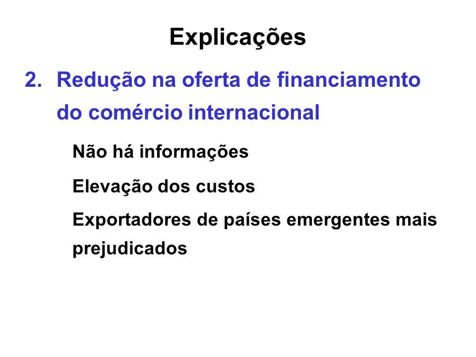 Explicações Redução na oferta de financiamento do comércio internacional. Não há informações. Elevação dos custos.