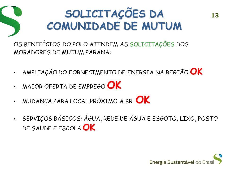 SOLICITAÇÕES DA COMUNIDADE DE MUTUM