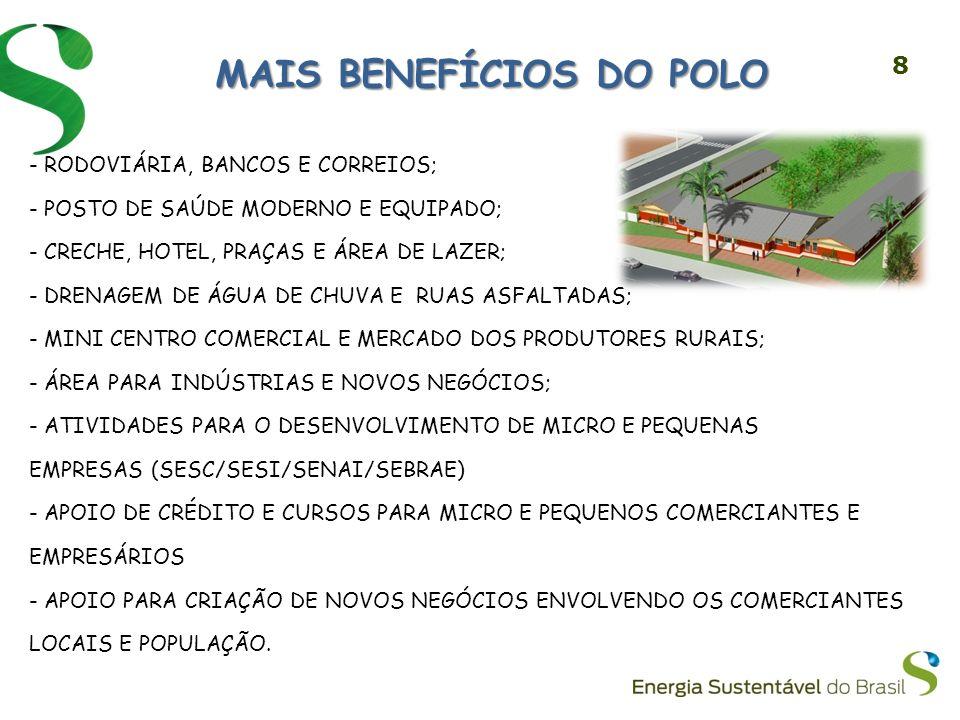 MAIS BENEFÍCIOS DO POLO
