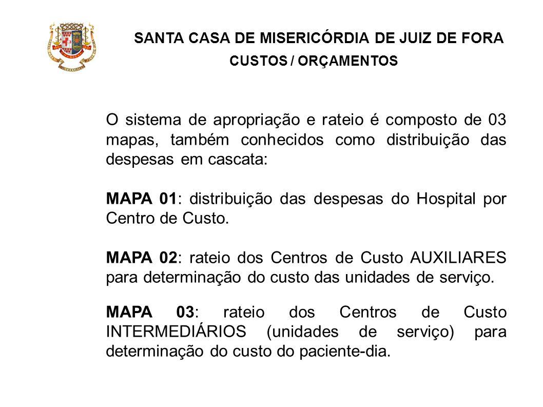 MAPA 01: distribuição das despesas do Hospital por Centro de Custo.