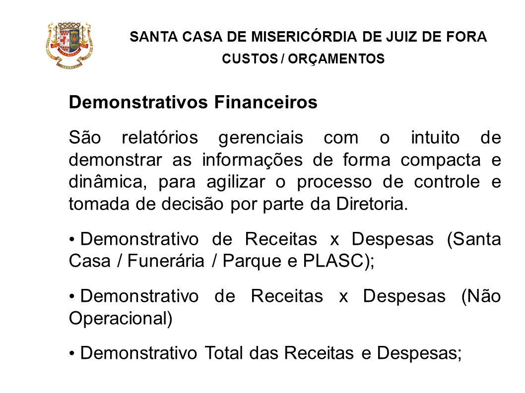 Demonstrativos Financeiros