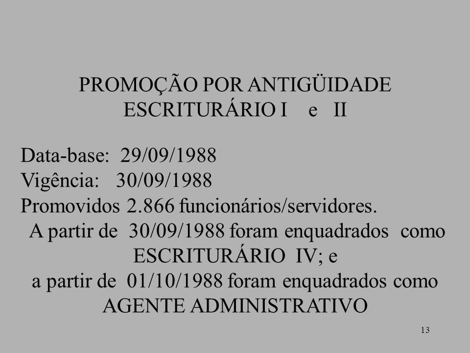 PROMOÇÃO POR ANTIGÜIDADE ESCRITURÁRIO I e II