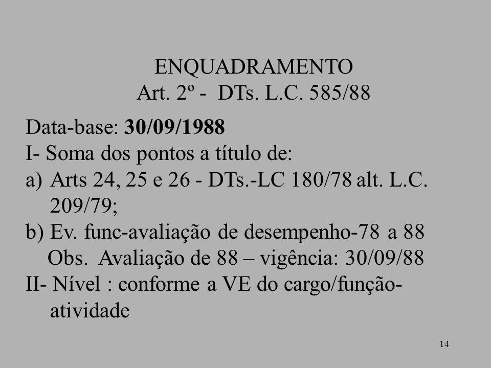 ENQUADRAMENTO Art. 2º - DTs. L.C. 585/88. Data-base: 30/09/1988. I- Soma dos pontos a título de: