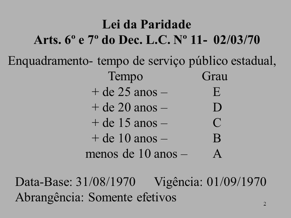 Lei da Paridade Arts. 6º e 7º do Dec. L.C. Nº 11- 02/03/70. Enquadramento- tempo de serviço público estadual,