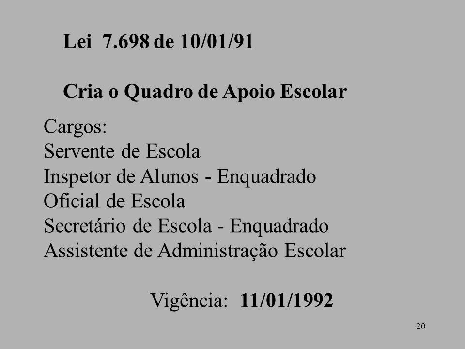 Lei 7.698 de 10/01/91 Cria o Quadro de Apoio Escolar. Cargos: Servente de Escola. Inspetor de Alunos - Enquadrado.