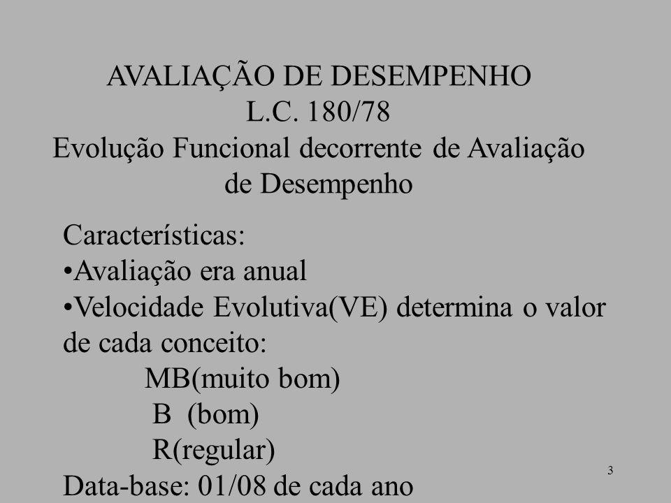 AVALIAÇÃO DE DESEMPENHO L.C. 180/78