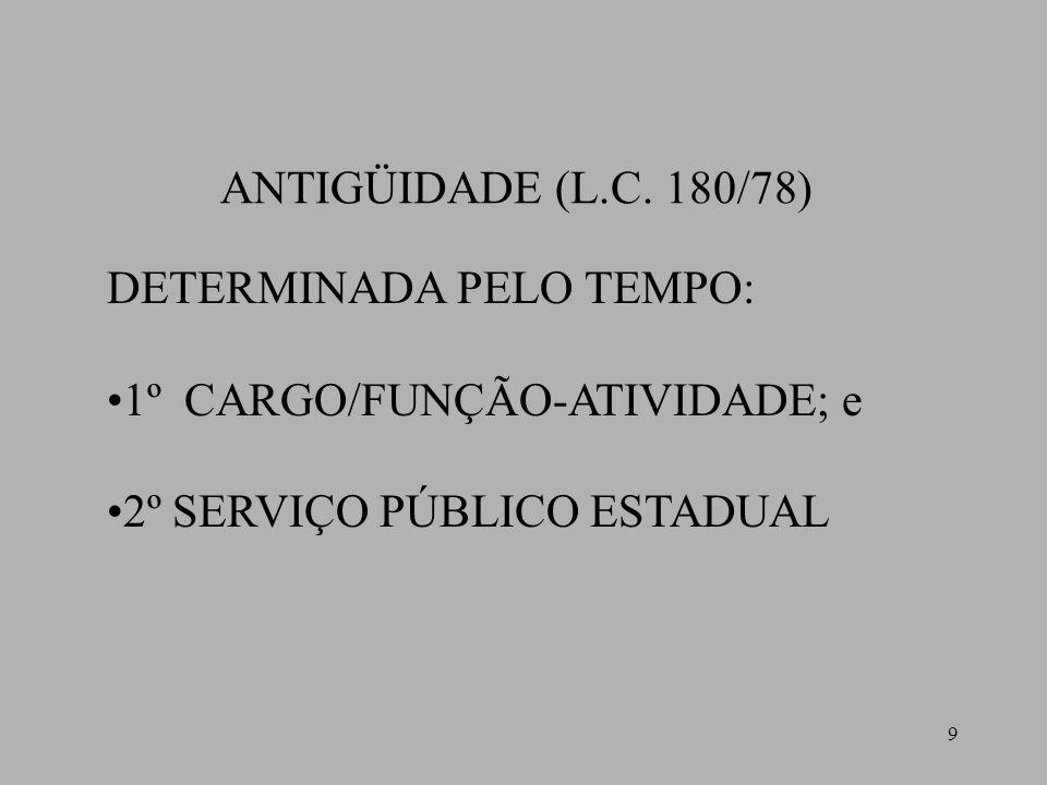 ANTIGÜIDADE (L.C. 180/78) DETERMINADA PELO TEMPO: 1º CARGO/FUNÇÃO-ATIVIDADE; e.