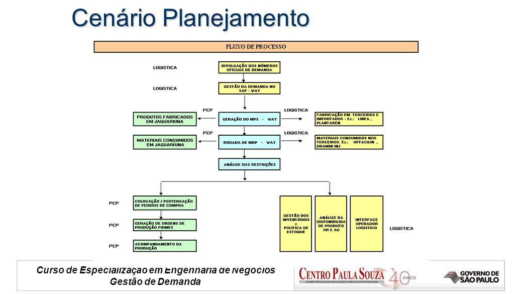 Cenário Planejamento