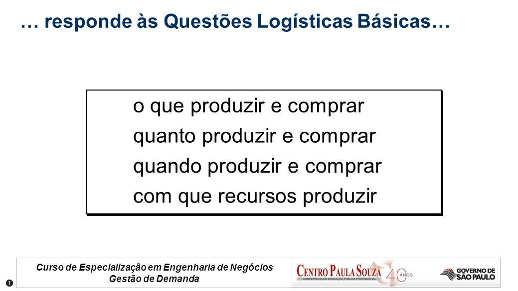 … responde às Questões Logísticas Básicas…