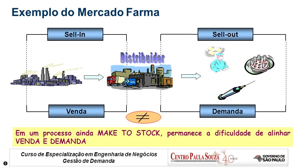 Exemplo do Mercado Farma