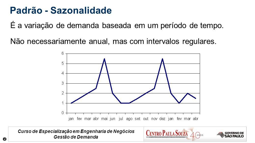 Padrão - SazonalidadeÉ a variação de demanda baseada em um período de tempo. Não necessariamente anual, mas com intervalos regulares.