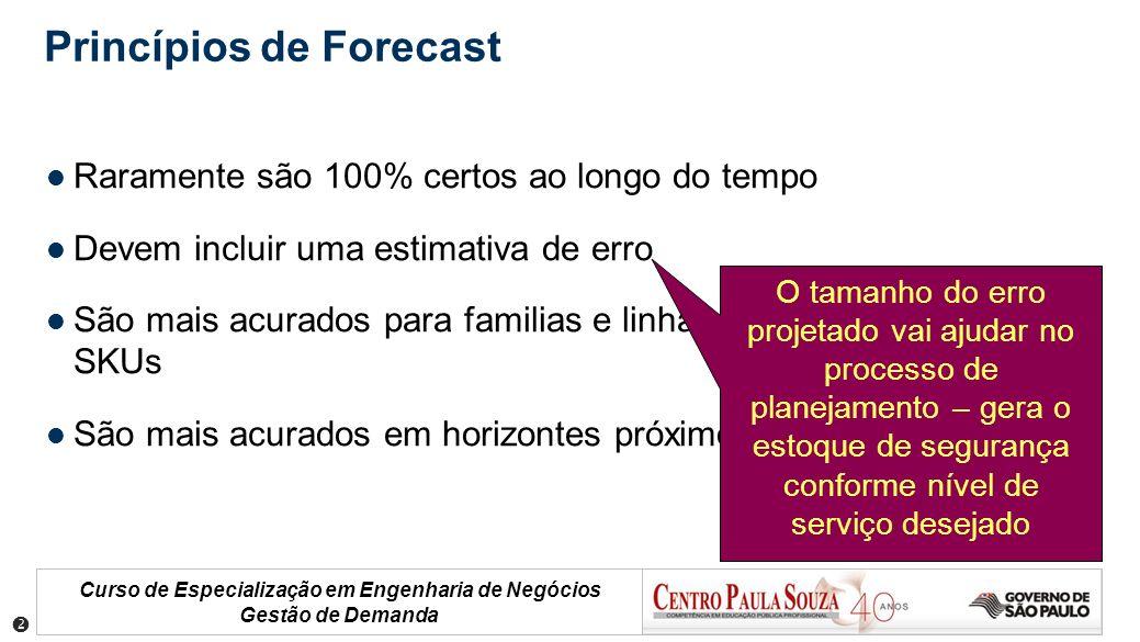 Princípios de Forecast