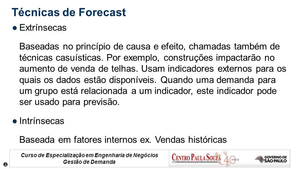Técnicas de Forecast Extrínsecas