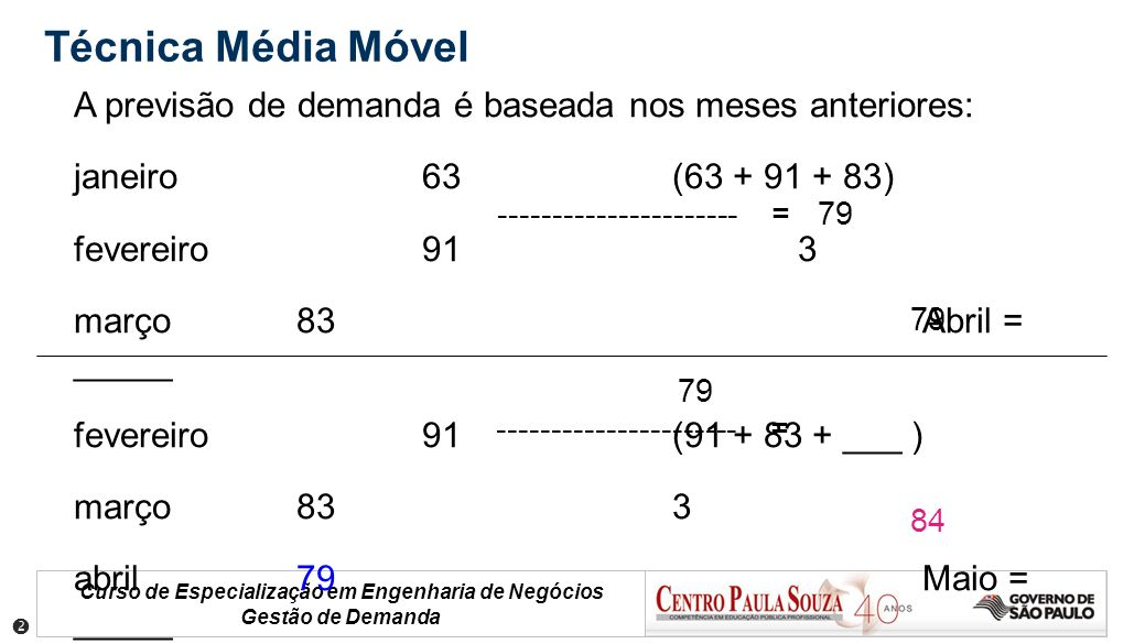 Técnica Média Móvel A previsão de demanda é baseada nos meses anteriores: janeiro 63 (63 + 91 + 83)