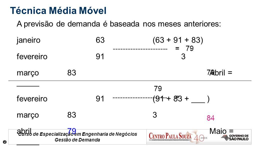 Técnica Média MóvelA previsão de demanda é baseada nos meses anteriores: janeiro 63 (63 + 91 + 83)