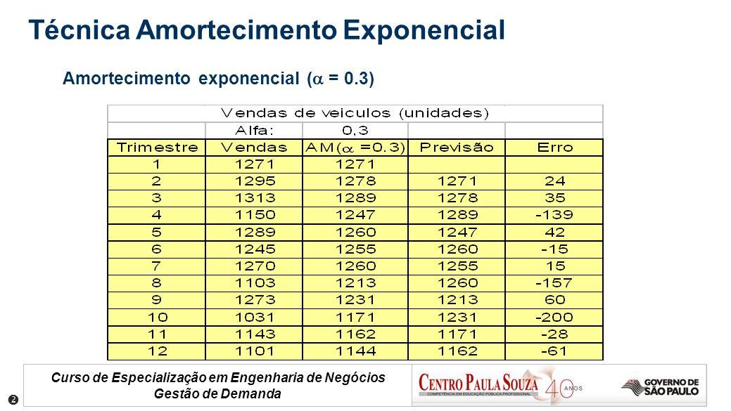 Amortecimento exponencial (a = 0.3)