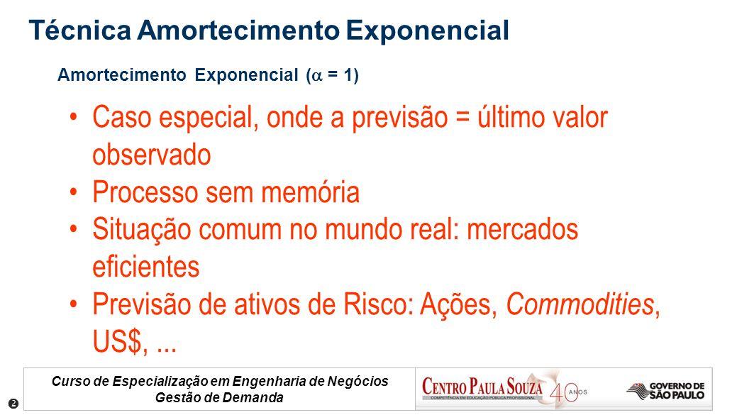 Amortecimento Exponencial (a = 1)