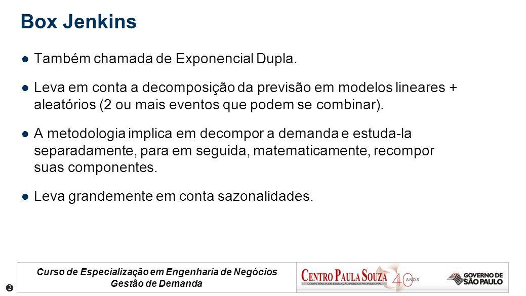 Box Jenkins Também chamada de Exponencial Dupla.