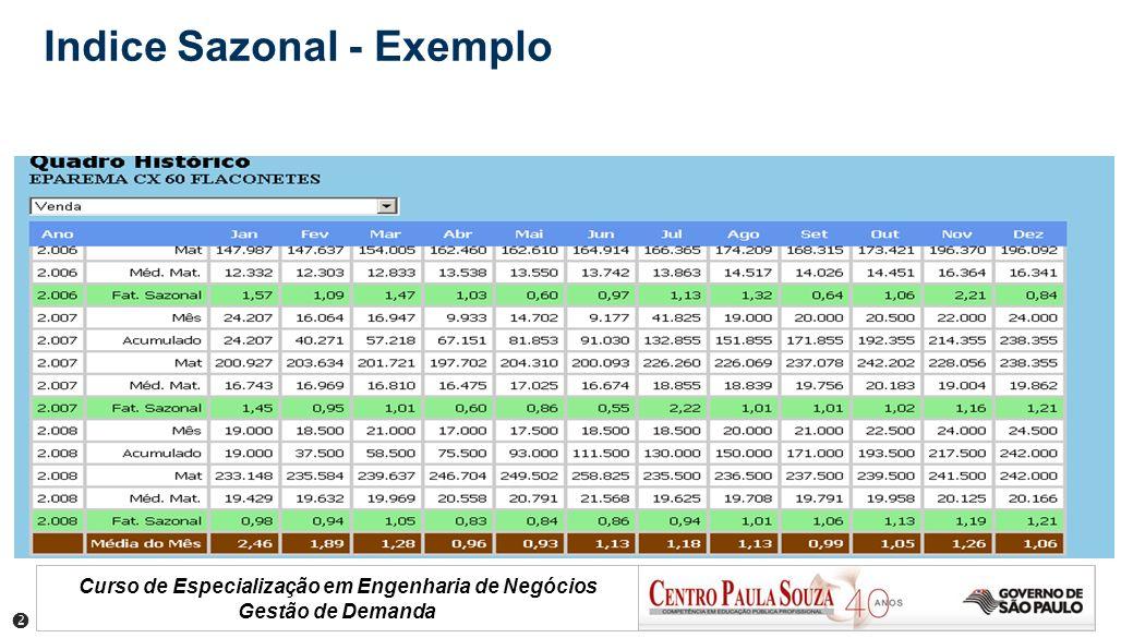 Indice Sazonal - Exemplo
