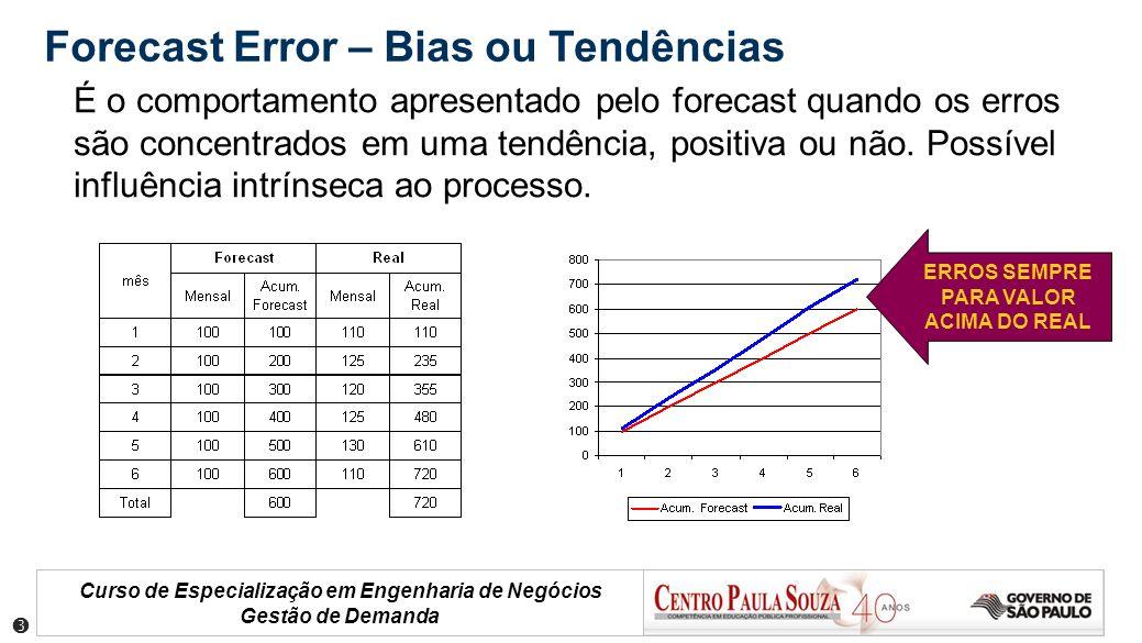 Forecast Error – Bias ou Tendências