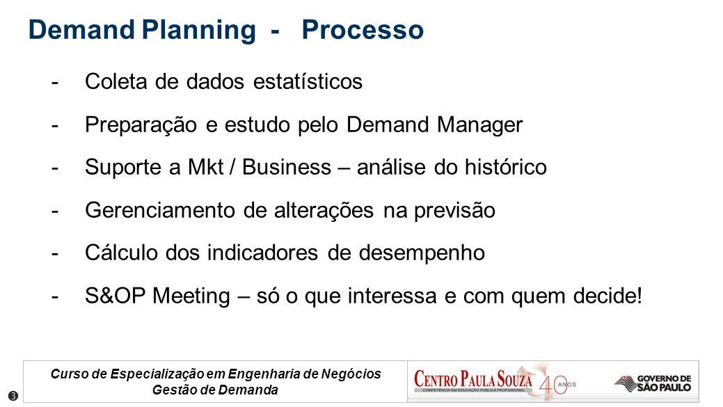 Demand Planning - Processo