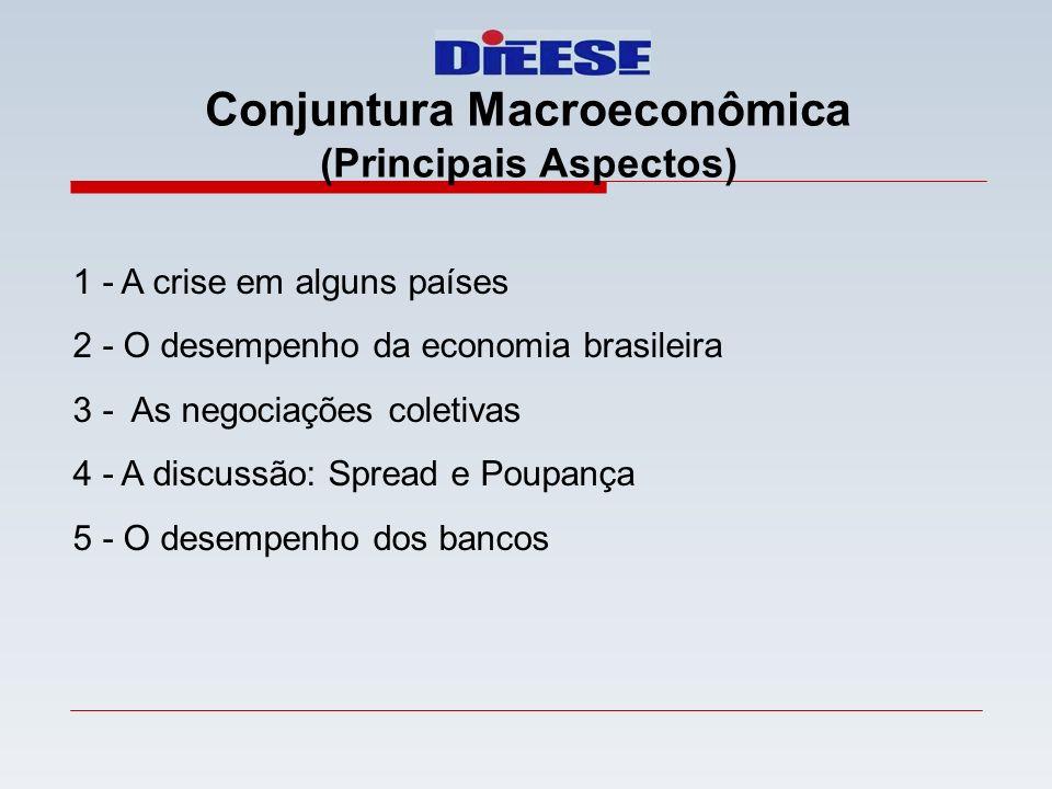 Conjuntura Macroeconômica (Principais Aspectos)