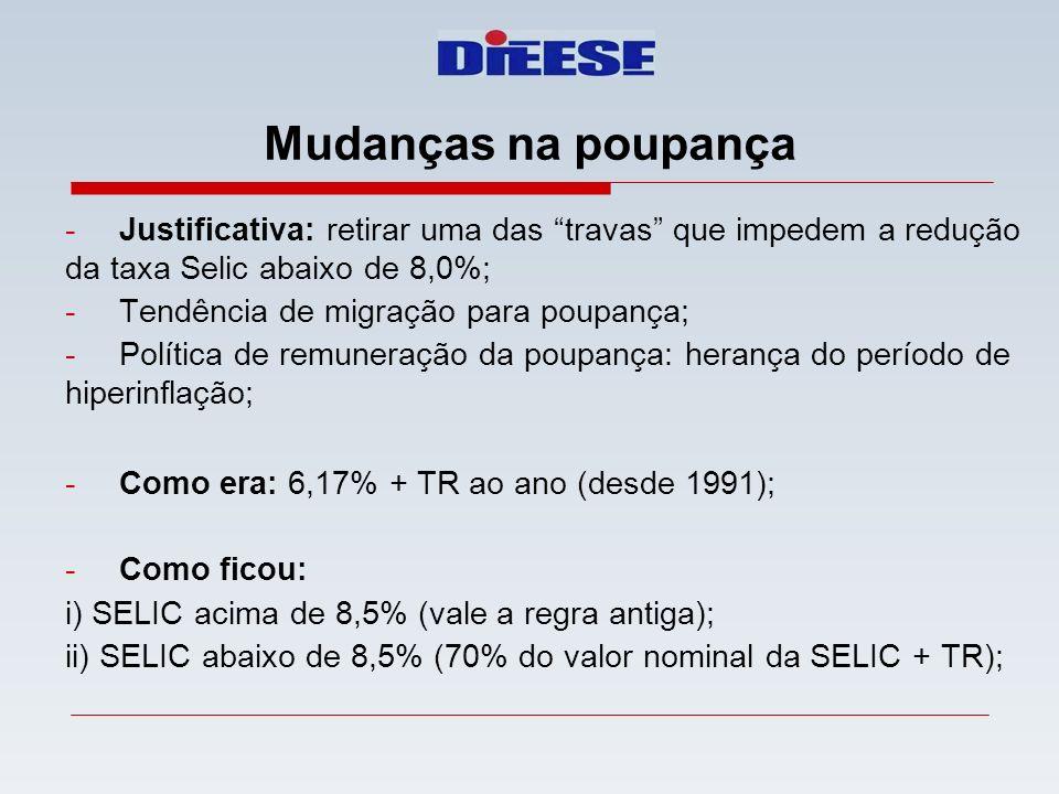 Mudanças na poupançaJustificativa: retirar uma das travas que impedem a redução da taxa Selic abaixo de 8,0%;