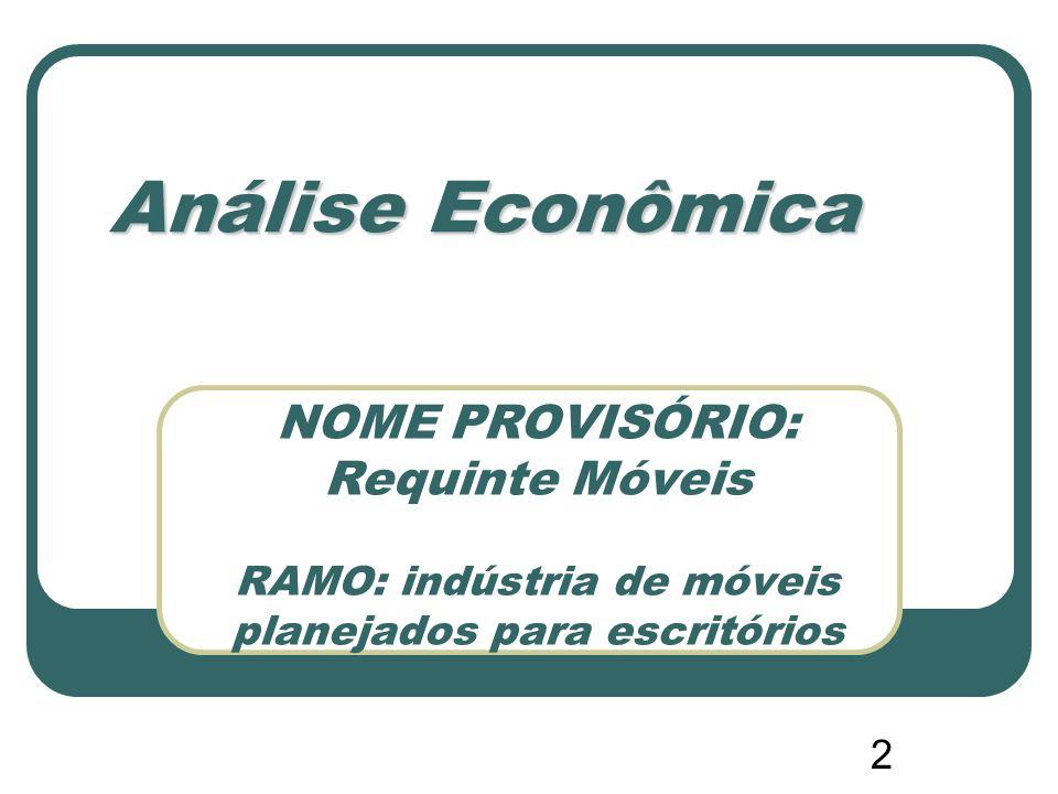 Análise Econômica NOME PROVISÓRIO: Requinte Móveis RAMO: indústria de móveis planejados para escritórios.