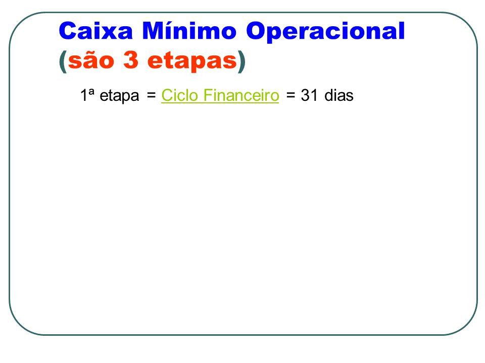 Caixa Mínimo Operacional (são 3 etapas)